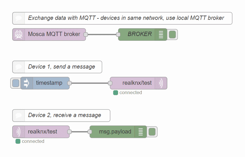 Network - Exchanging data with other devices using MQTT